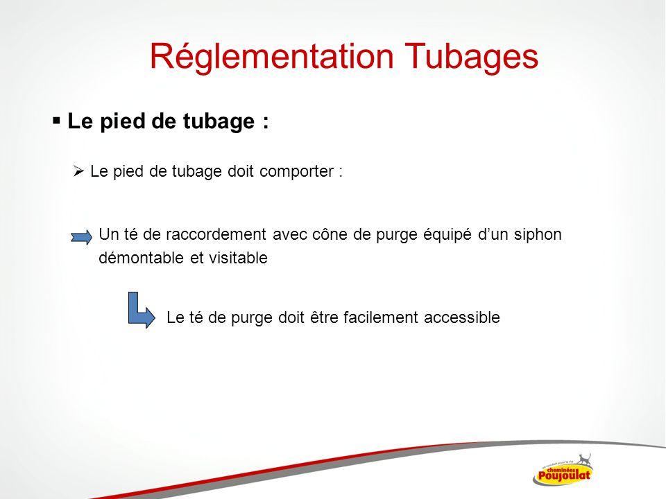 Le pied de tubage : Le pied de tubage doit comporter : Réglementation Tubages Un té de raccordement avec cône de purge équipé dun siphon démontable et