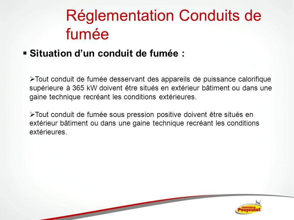 Situation dun conduit de fumée : Tout conduit de fumée desservant des appareils de puissance calorifique supérieure à 365 kW doivent être situés en ex
