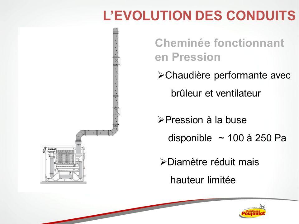 Cheminée fonctionnant en Pression Chaudière performante avec brûleur et ventilateur Pression à la buse disponible ~ 100 à 250 Pa Diamètre réduit mais
