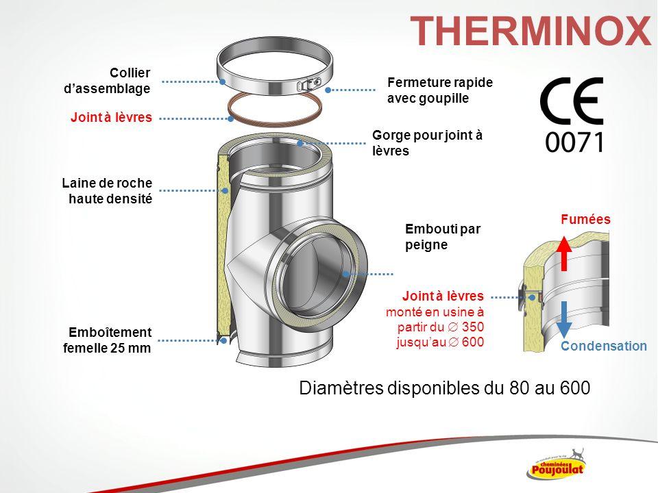 THERMINOX Collier dassemblage Fermeture rapide avec goupille Joint à lèvres Gorge pour joint à lèvres Laine de roche haute densité Emboîtement femelle