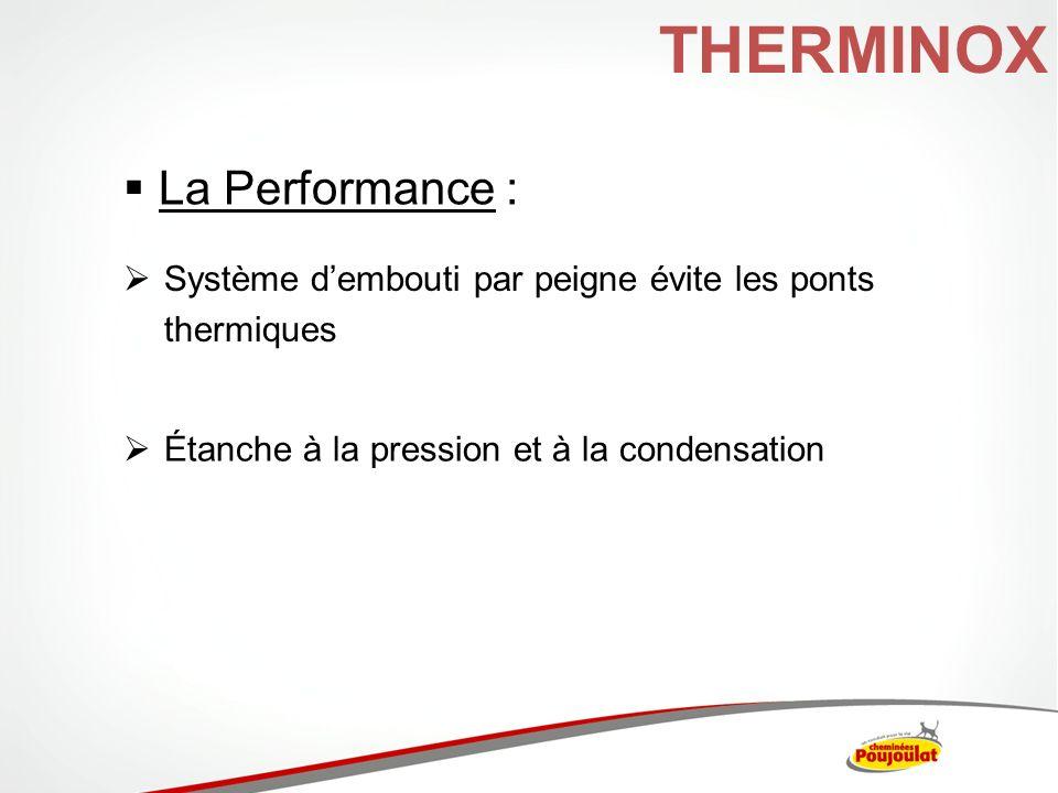 THERMINOX Étanche à la pression et à la condensation Système dembouti par peigne évite les ponts thermiques La Performance :