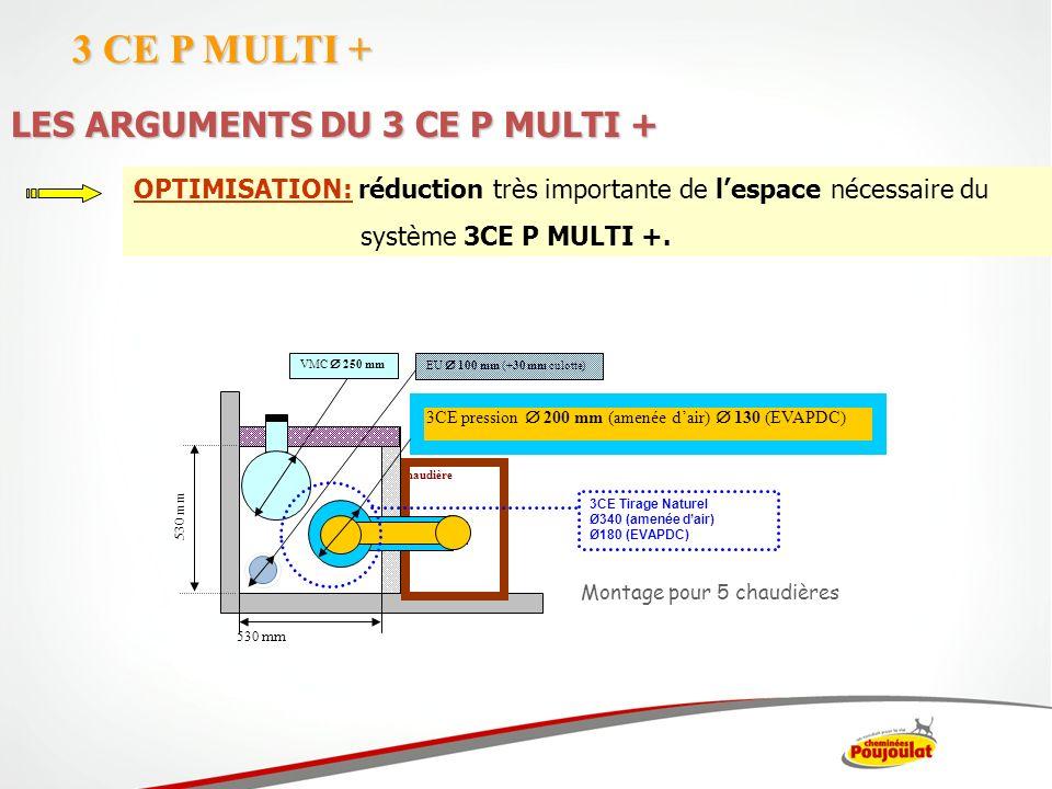 LES ARGUMENTS DU 3 CE P MULTI + 3 CE P MULTI + OPTIMISATION: réduction très importante de lespace nécessaire du système 3CE P MULTI +. 530 mm chaudièr