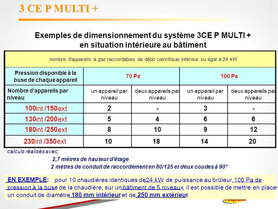 3 CE P MULTI + Pression disponible à la buse de chaque appareil Nombre d'appareils par niveau un appareil par niveau deux appareils par niveau un appa