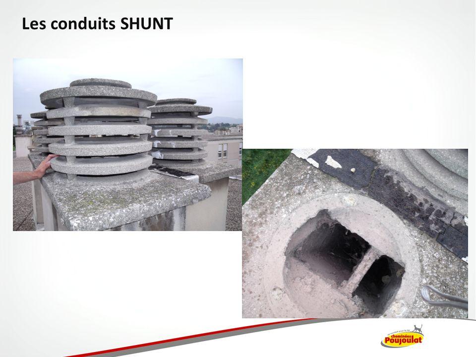 Pourquoi le conduits SHUNT nest plus adapté.