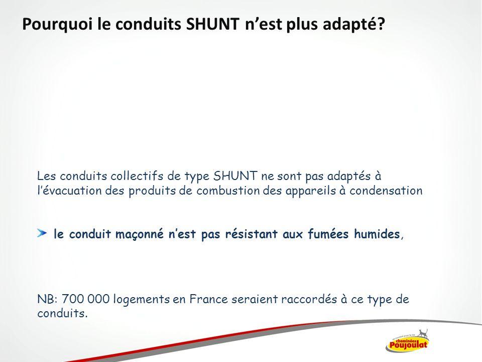 Pourquoi le conduits SHUNT nest plus adapté? Les conduits collectifs de type SHUNT ne sont pas adaptés à lévacuation des produits de combustion des ap