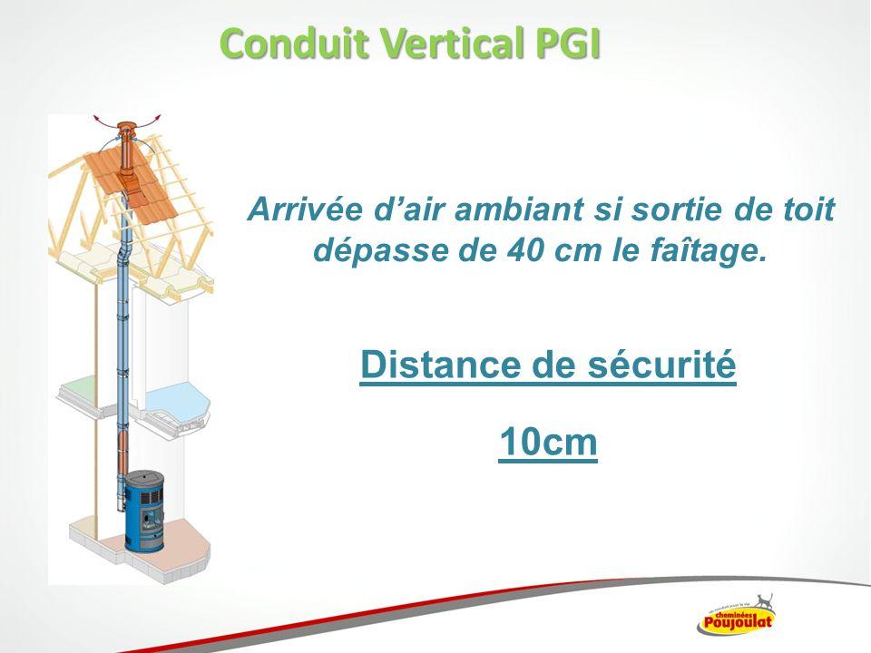 Arrivée dair ambiant si sortie de toit dépasse de 40 cm le faîtage. Distance de sécurité 10cm Conduit Vertical PGI