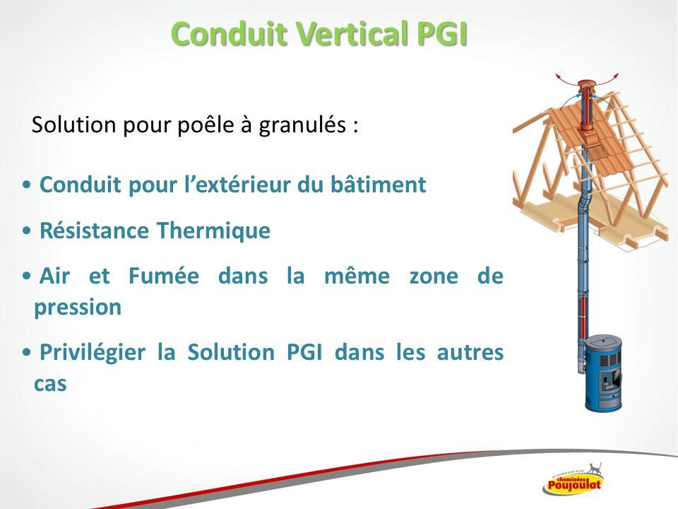 Solution pour poêle à granulés : Conduit pour lextérieur du bâtiment Résistance Thermique Air et Fumée dans la même zone de pression Privilégier la So