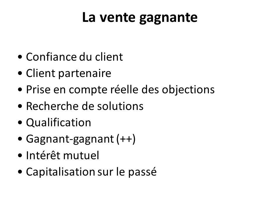 La vente gagnante Confiance du client Client partenaire Prise en compte réelle des objections Recherche de solutions Qualification Gagnant-gagnant (++