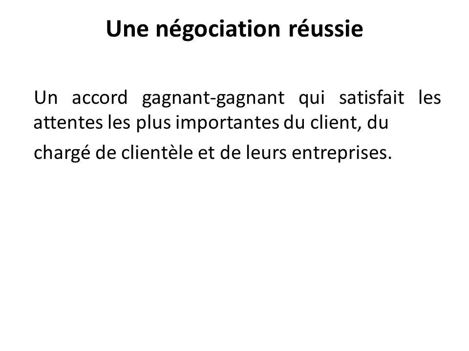 Une négociation réussie Un accord gagnant-gagnant qui satisfait les attentes les plus importantes du client, du chargé de clientèle et de leurs entrep