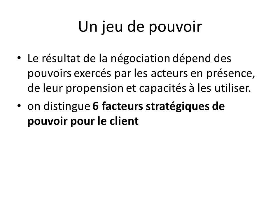 Un jeu de pouvoir Le résultat de la négociation dépend des pouvoirs exercés par les acteurs en présence, de leur propension et capacités à les utilise