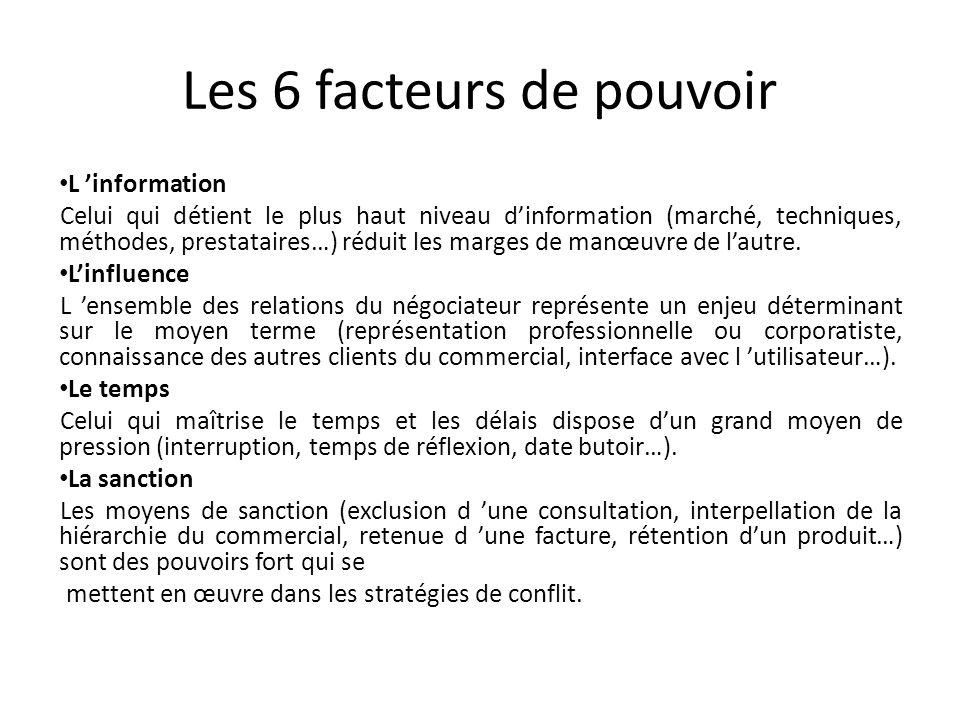 Les 6 facteurs de pouvoir L information Celui qui détient le plus haut niveau dinformation (marché, techniques, méthodes, prestataires…) réduit les ma