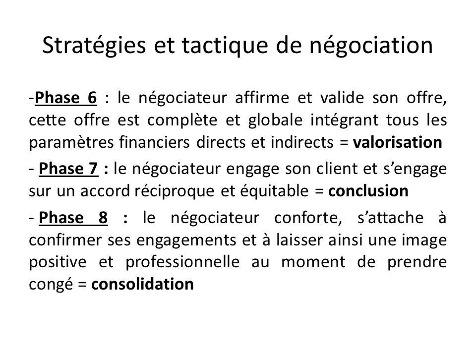 Stratégies et tactique de négociation -Phase 6 : le négociateur affirme et valide son offre, cette offre est complète et globale intégrant tous les pa