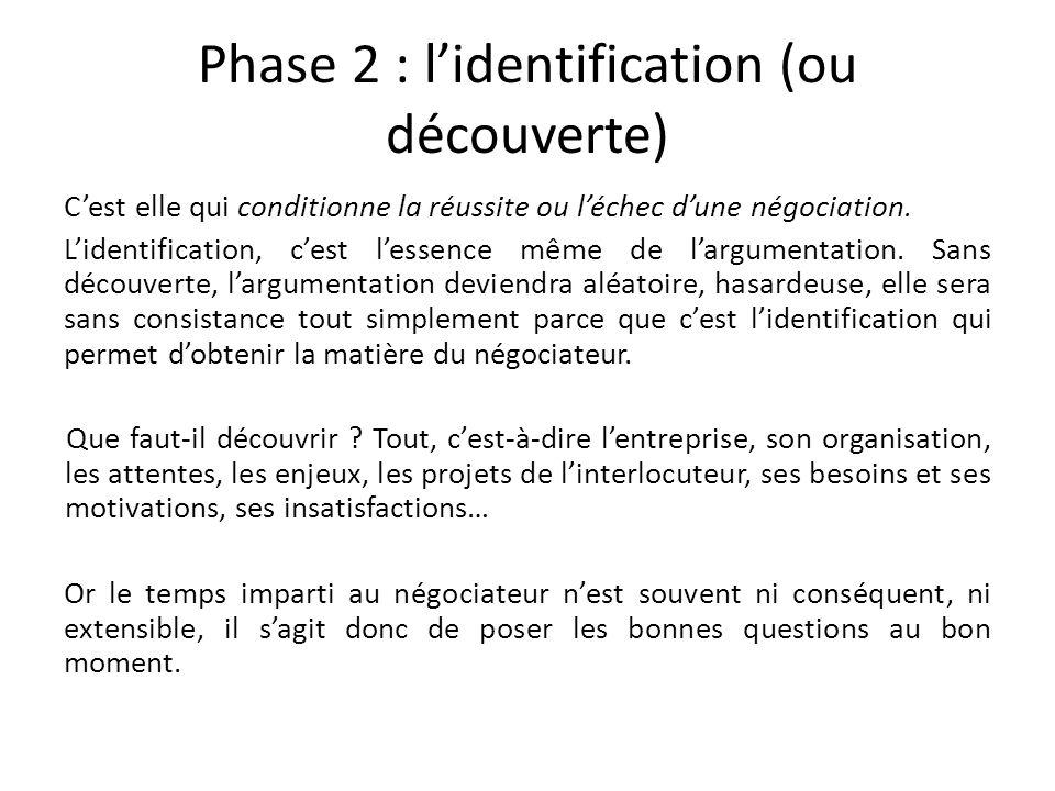 Phase 2 : lidentification (ou découverte) Cest elle qui conditionne la réussite ou léchec dune négociation. Lidentification, cest lessence même de lar