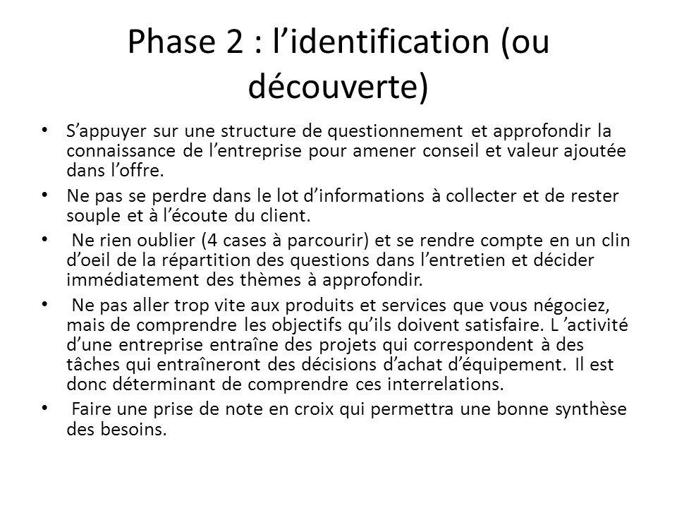Phase 2 : lidentification (ou découverte) Sappuyer sur une structure de questionnement et approfondir la connaissance de lentreprise pour amener conse