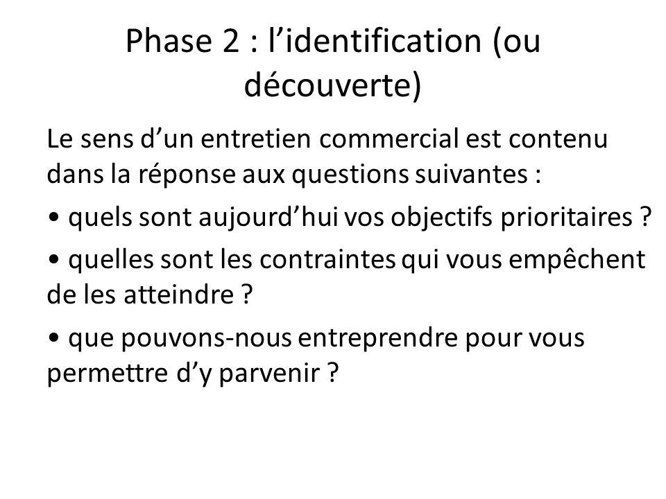 Phase 2 : lidentification (ou découverte) Le sens dun entretien commercial est contenu dans la réponse aux questions suivantes : quels sont aujourdhui
