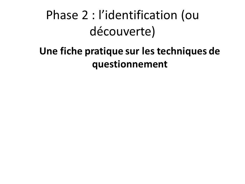 Phase 2 : lidentification (ou découverte) Une fiche pratique sur les techniques de questionnement