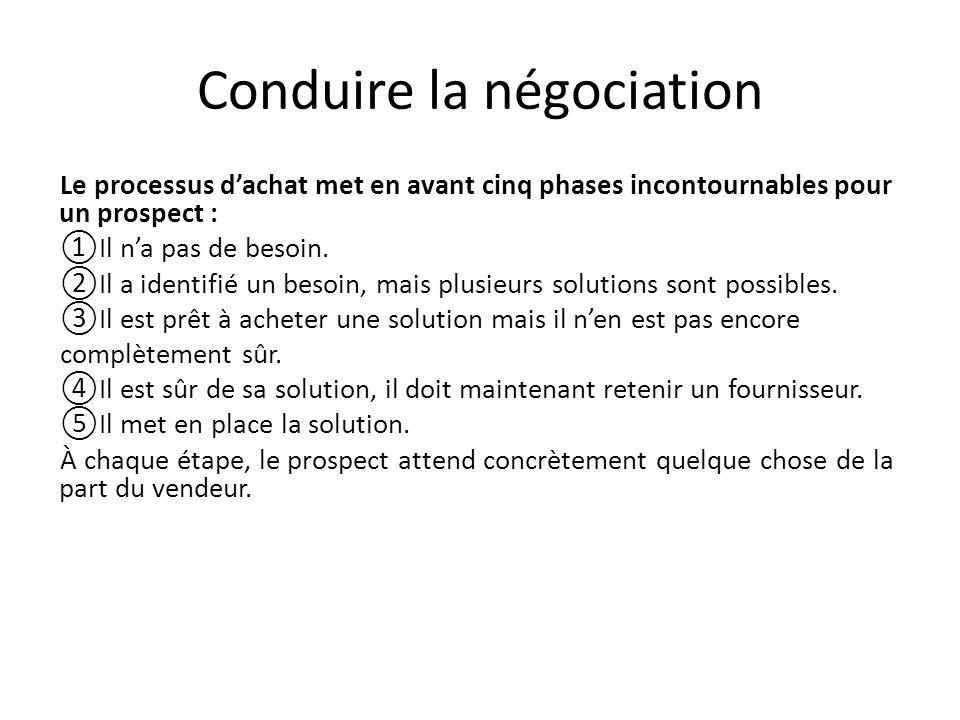Conduire la négociation Le processus dachat met en avant cinq phases incontournables pour un prospect : Il na pas de besoin. Il a identifié un besoin,
