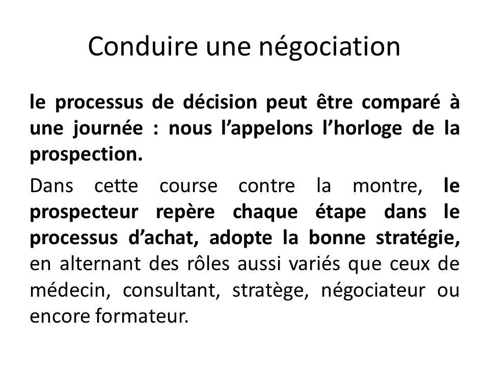 Conduire une négociation le processus de décision peut être comparé à une journée : nous lappelons lhorloge de la prospection. Dans cette course contr