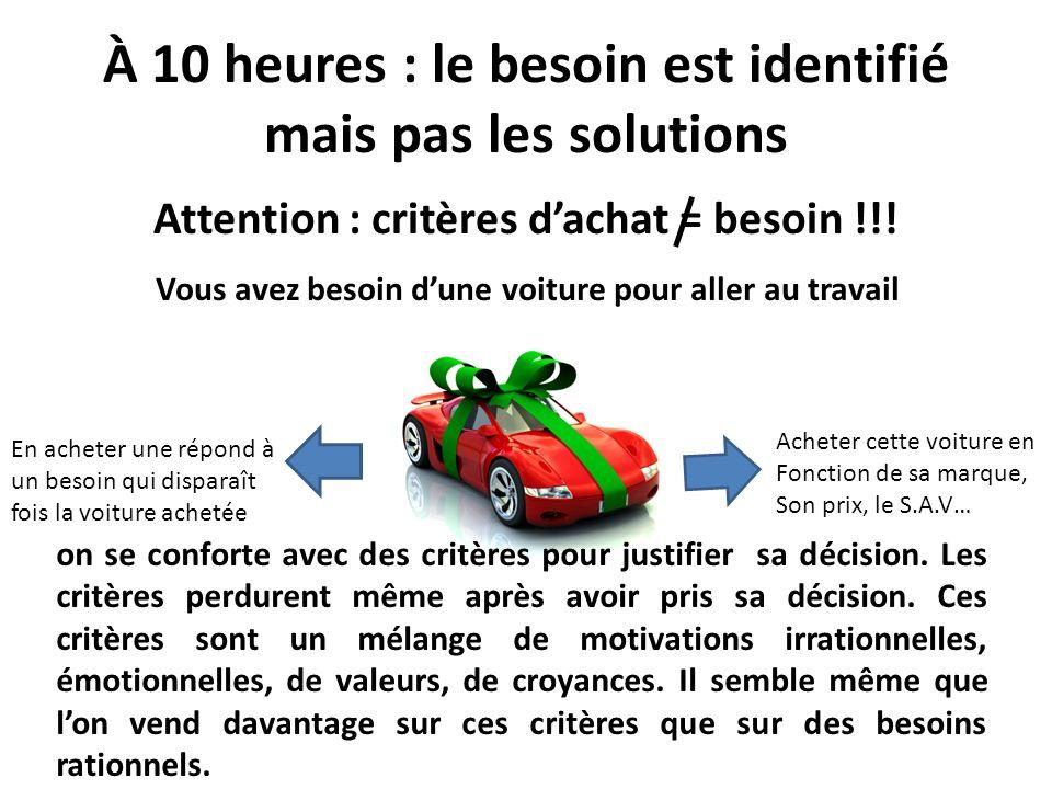 À 10 heures : le besoin est identifié mais pas les solutions Attention : critères dachat = besoin !!! Vous avez besoin dune voiture pour aller au trav