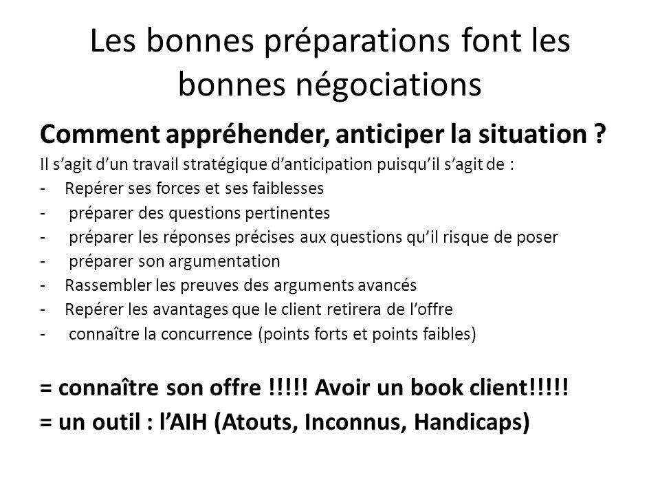 Les bonnes préparations font les bonnes négociations Comment appréhender, anticiper la situation ? Il sagit dun travail stratégique danticipation puis
