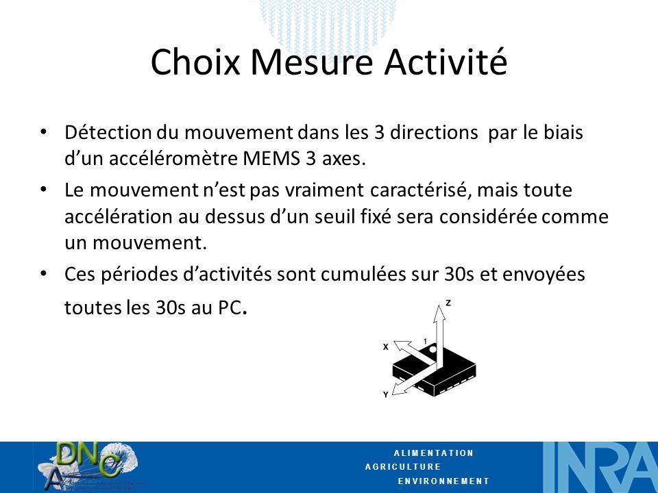 A L I M E N T A T I O N A G R I C U L T U R E E N V I R O N N E M E N T Choix Mesure Activité Détection du mouvement dans les 3 directions par le biais dun accéléromètre MEMS 3 axes.