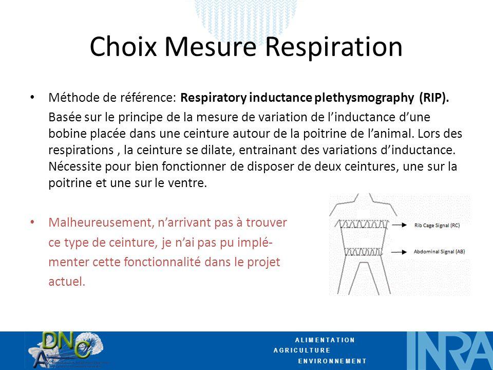 A L I M E N T A T I O N A G R I C U L T U R E E N V I R O N N E M E N T Choix Mesure Respiration Méthode de référence: Respiratory inductance plethysmography (RIP).