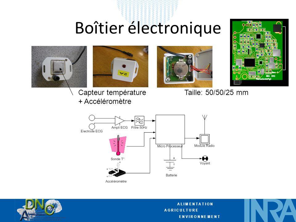 A L I M E N T A T I O N A G R I C U L T U R E E N V I R O N N E M E N T Boîtier électronique Capteur température + Accéléromètre Taille: 50/50/25 mm