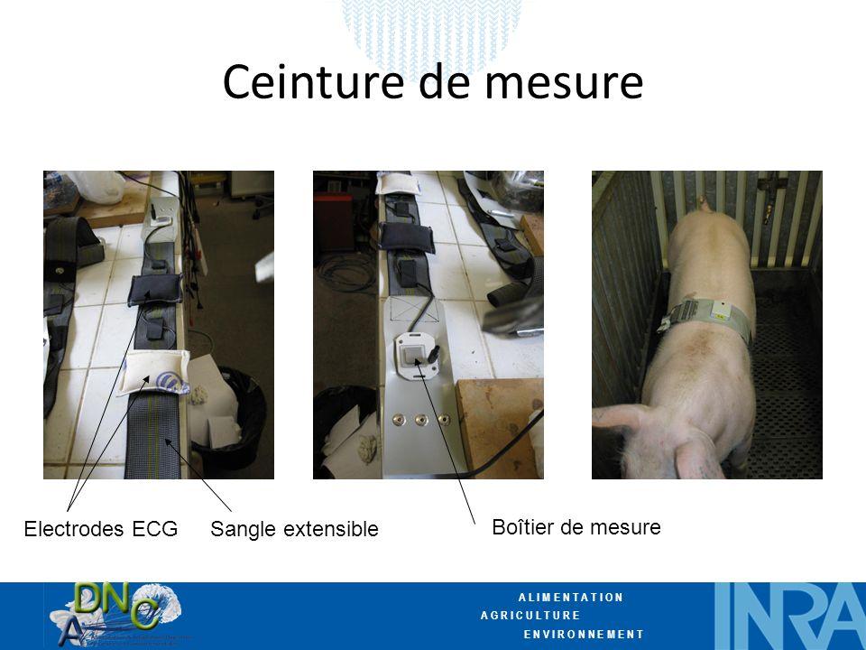 A L I M E N T A T I O N A G R I C U L T U R E E N V I R O N N E M E N T Ceinture de mesure Electrodes ECGSangle extensible Boîtier de mesure
