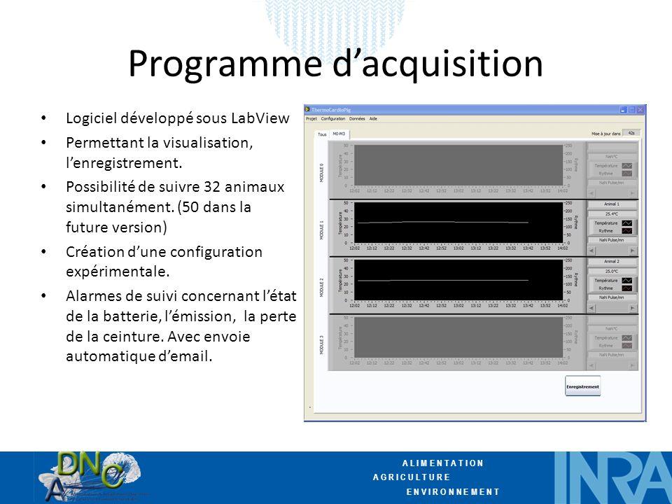 A L I M E N T A T I O N A G R I C U L T U R E E N V I R O N N E M E N T Programme dacquisition Logiciel développé sous LabView Permettant la visualisation, lenregistrement.