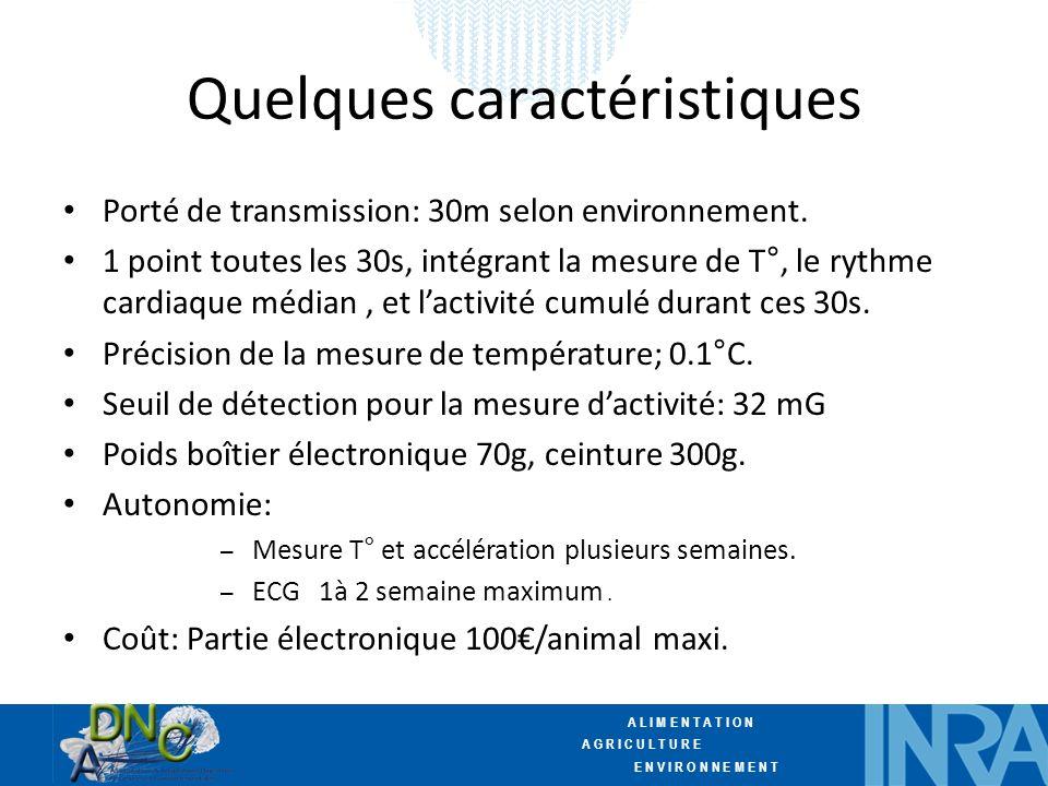 A L I M E N T A T I O N A G R I C U L T U R E E N V I R O N N E M E N T Quelques caractéristiques Porté de transmission: 30m selon environnement.