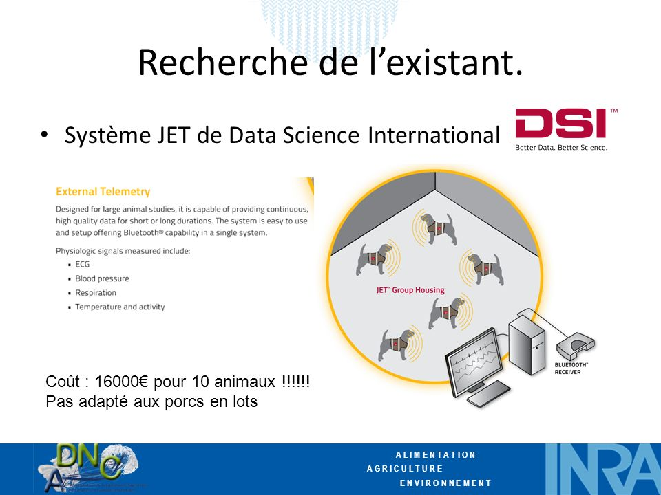 A L I M E N T A T I O N A G R I C U L T U R E E N V I R O N N E M E N T Recherche de lexistant. Système JET de Data Science International (DSI) Coût :