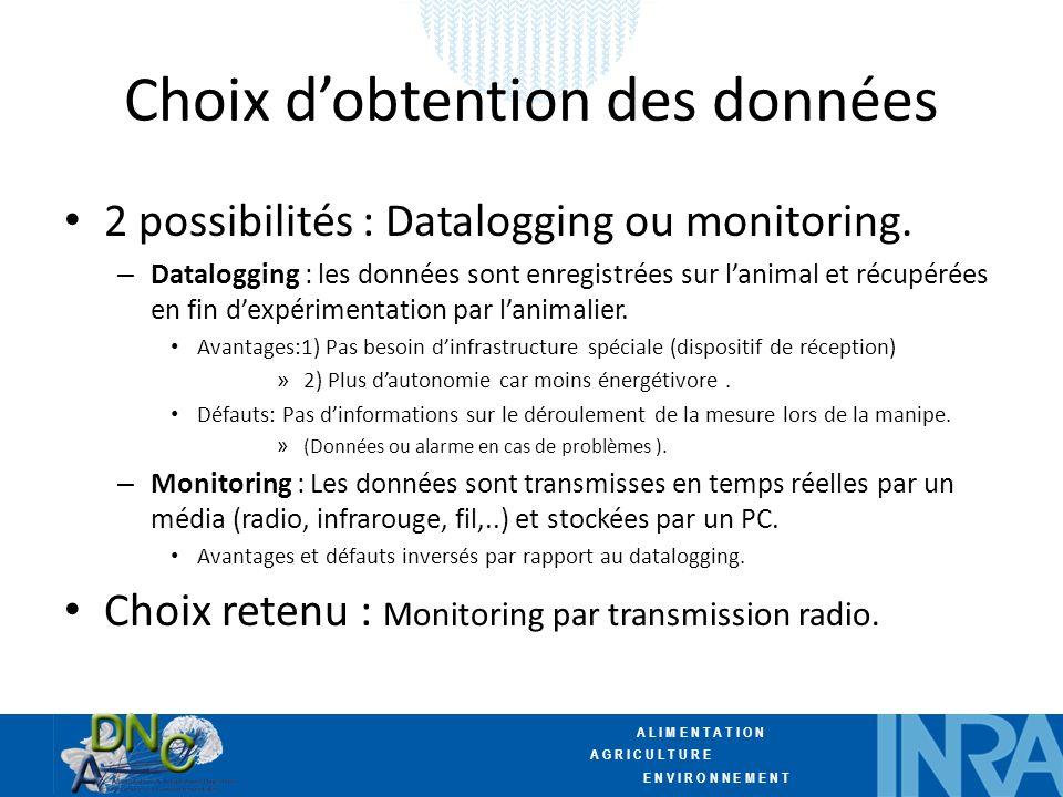 A L I M E N T A T I O N A G R I C U L T U R E E N V I R O N N E M E N T Choix dobtention des données 2 possibilités : Datalogging ou monitoring. – Dat