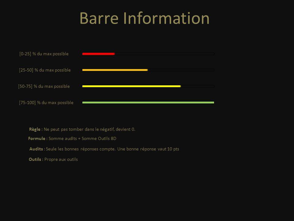 Barre Temps [0-25] % [25-50] % [50-75] % [75-100] % Règle : Fixe dun temps minimal et dun temps maximal (Ex : 6h max et 3h min).
