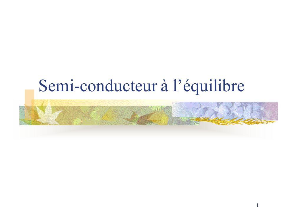 12 Semi-conducteur intrinsèque Variation exponentielle de la densité de porteurs Si n i >10 15 cm -3, le matériau inadapté pour des dispositifs électroniques.