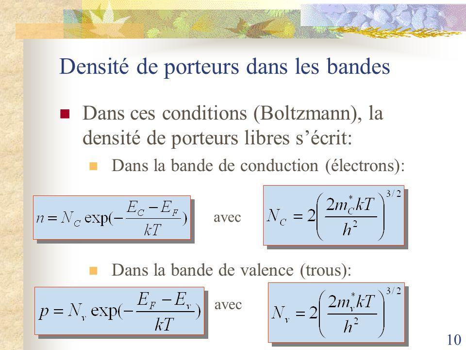 10 Densité de porteurs dans les bandes Dans ces conditions (Boltzmann), la densité de porteurs libres sécrit: Dans la bande de conduction (électrons):