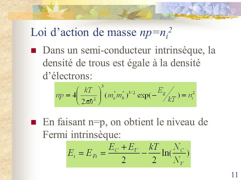 11 Loi daction de masse np=n i 2 Dans un semi-conducteur intrinsèque, la densité de trous est égale à la densité délectrons: En faisant n=p, on obtien