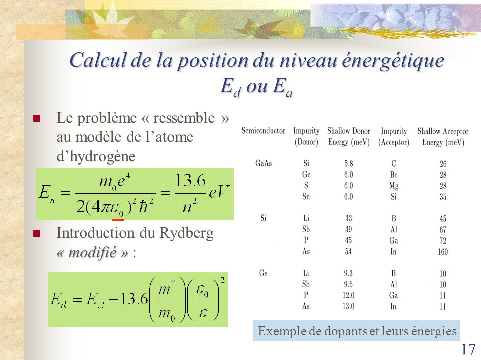 17 Calcul de la position du niveau énergétique E d ou E a Le problème « ressemble » au modèle de latome dhydrogène « modifié » Introduction du Rydberg