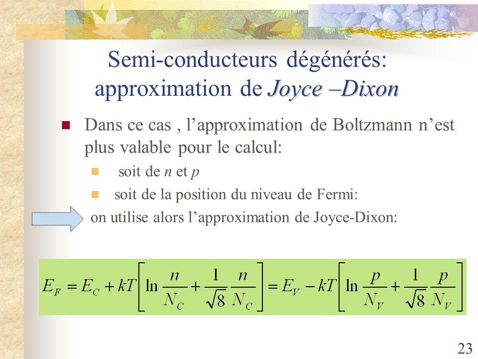 23 Joyce –Dixon Semi-conducteurs dégénérés: approximation de Joyce –Dixon Dans ce cas, lapproximation de Boltzmann nest plus valable pour le calcul: s