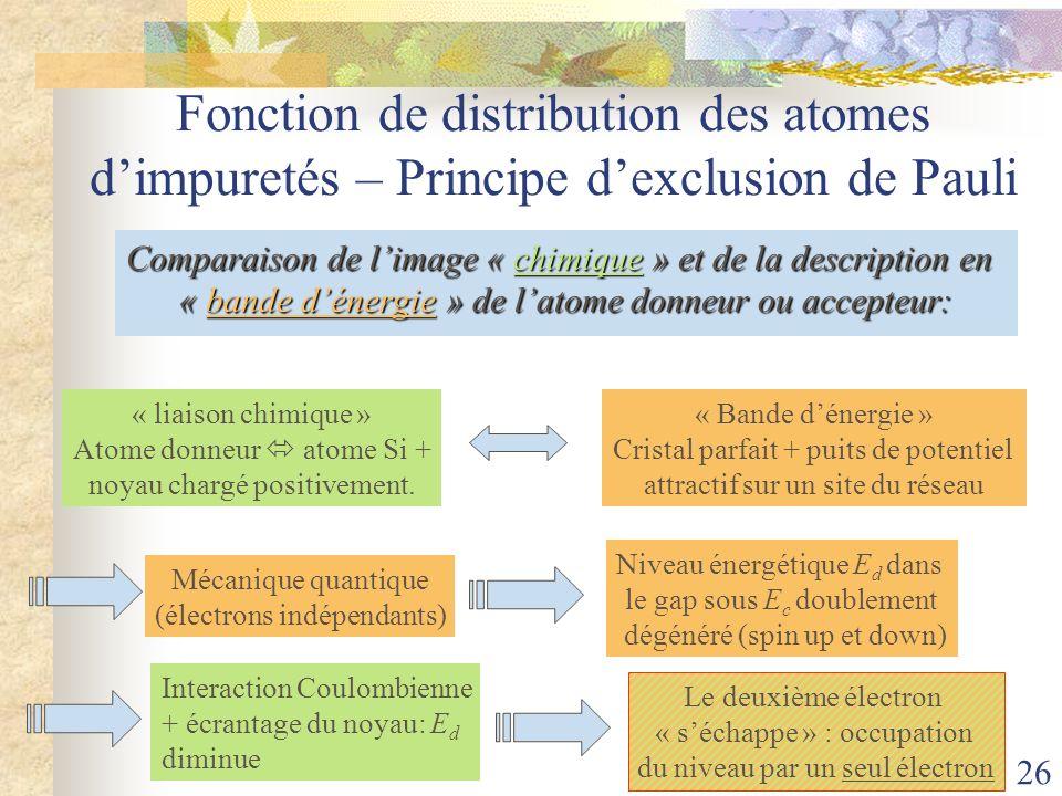 26 Fonction de distribution des atomes dimpuretés – Principe dexclusion de Pauli Comparaison de limage « chimique » et de la description en « bande dé