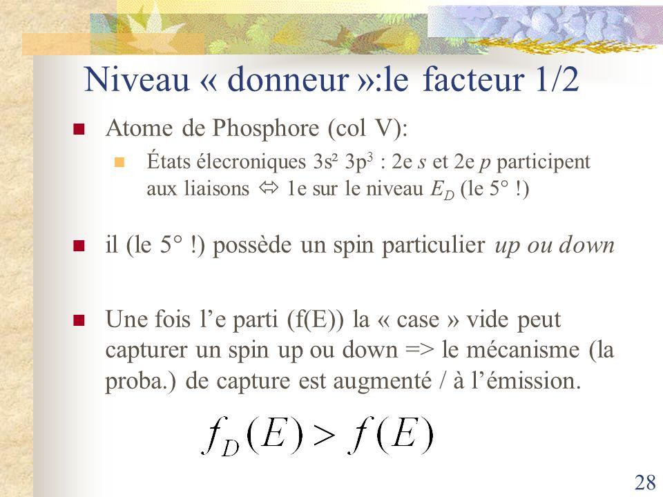 28 Niveau « donneur »:le facteur 1/2 Atome de Phosphore (col V): États élecroniques 3s² 3p 3 : 2e s et 2e p participent aux liaisons 1e sur le niveau