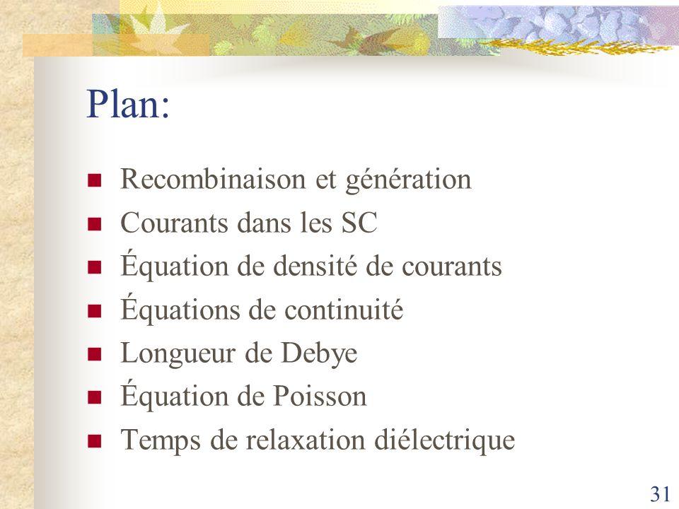 31 Plan: Recombinaison et génération Courants dans les SC Équation de densité de courants Équations de continuité Longueur de Debye Équation de Poisso