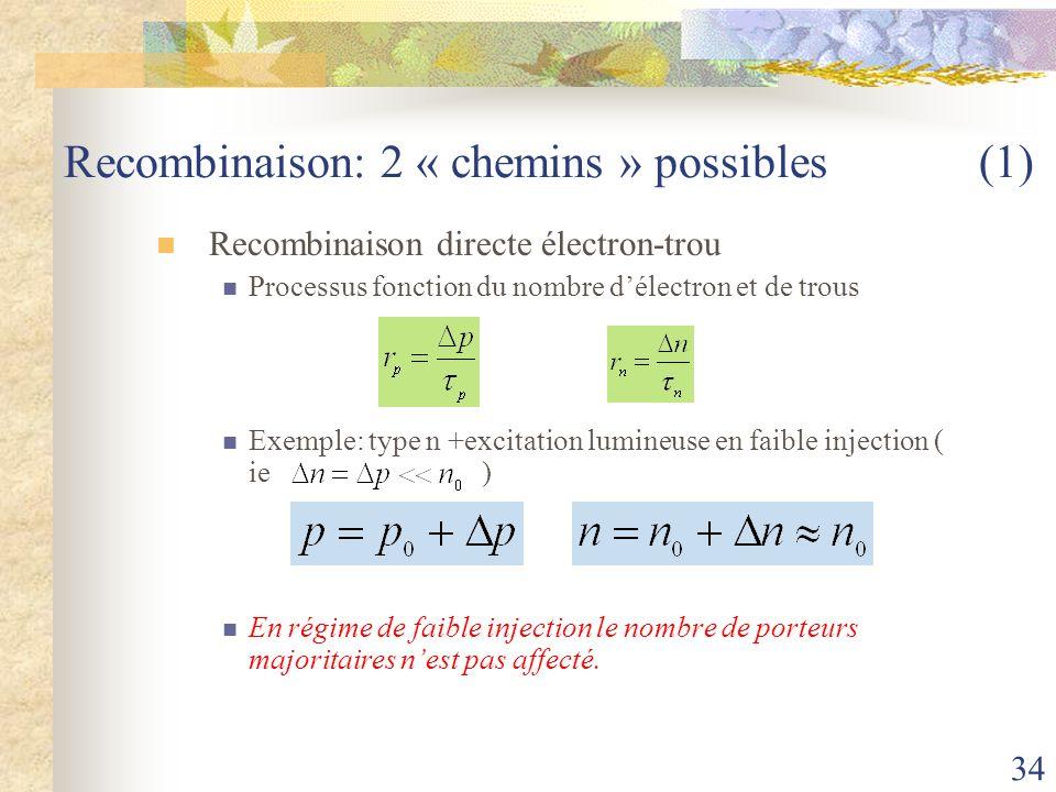 34 Recombinaison: 2 « chemins » possibles (1) Recombinaison directe électron-trou Processus fonction du nombre délectron et de trous Exemple: type n +