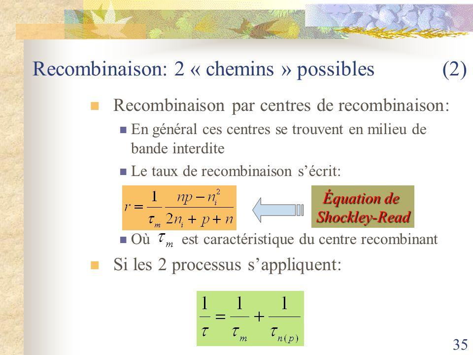 35 Recombinaison: 2 « chemins » possibles (2) Recombinaison par centres de recombinaison: En général ces centres se trouvent en milieu de bande interd