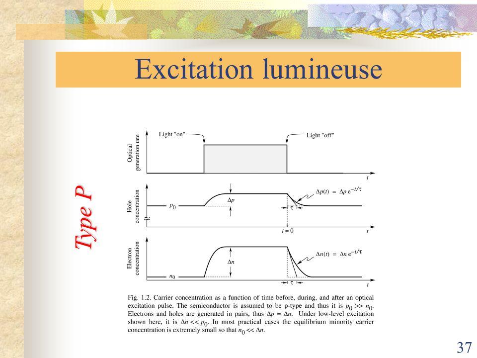 37 Excitation lumineuse Type P