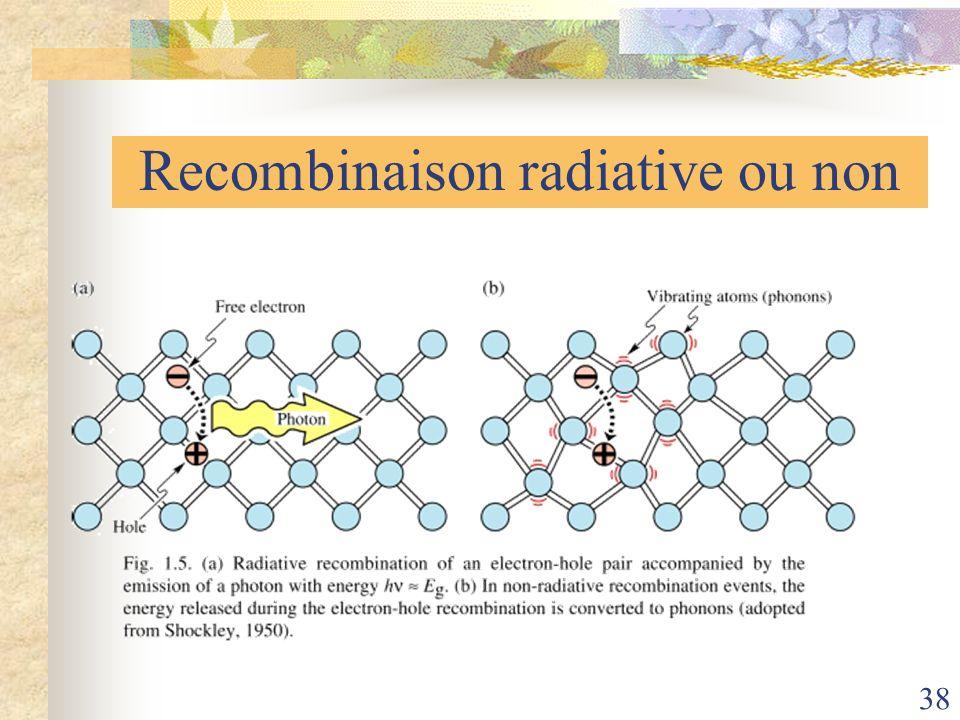38 Recombinaison radiative ou non
