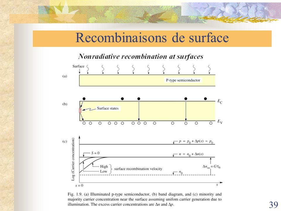 39 Recombinaisons de surface