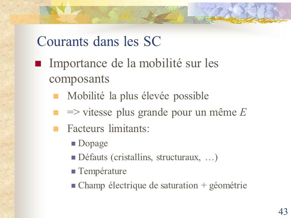 43 Courants dans les SC Importance de la mobilité sur les composants Mobilité la plus élevée possible => vitesse plus grande pour un même E Facteurs l