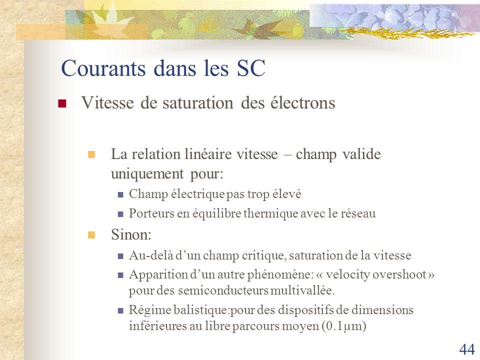 44 Courants dans les SC Vitesse de saturation des électrons La relation linéaire vitesse – champ valide uniquement pour: Champ électrique pas trop éle