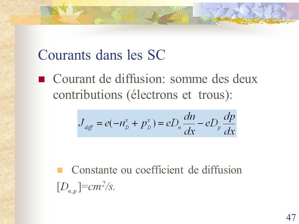 47 Courants dans les SC Courant de diffusion: somme des deux contributions (électrons et trous): Constante ou coefficient de diffusion [ ]=cm 2 /s.
