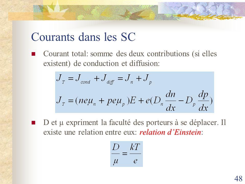 48 Courants dans les SC Courant total: somme des deux contributions (si elles existent) de conduction et diffusion: relation dEinstein D et µ exprimen